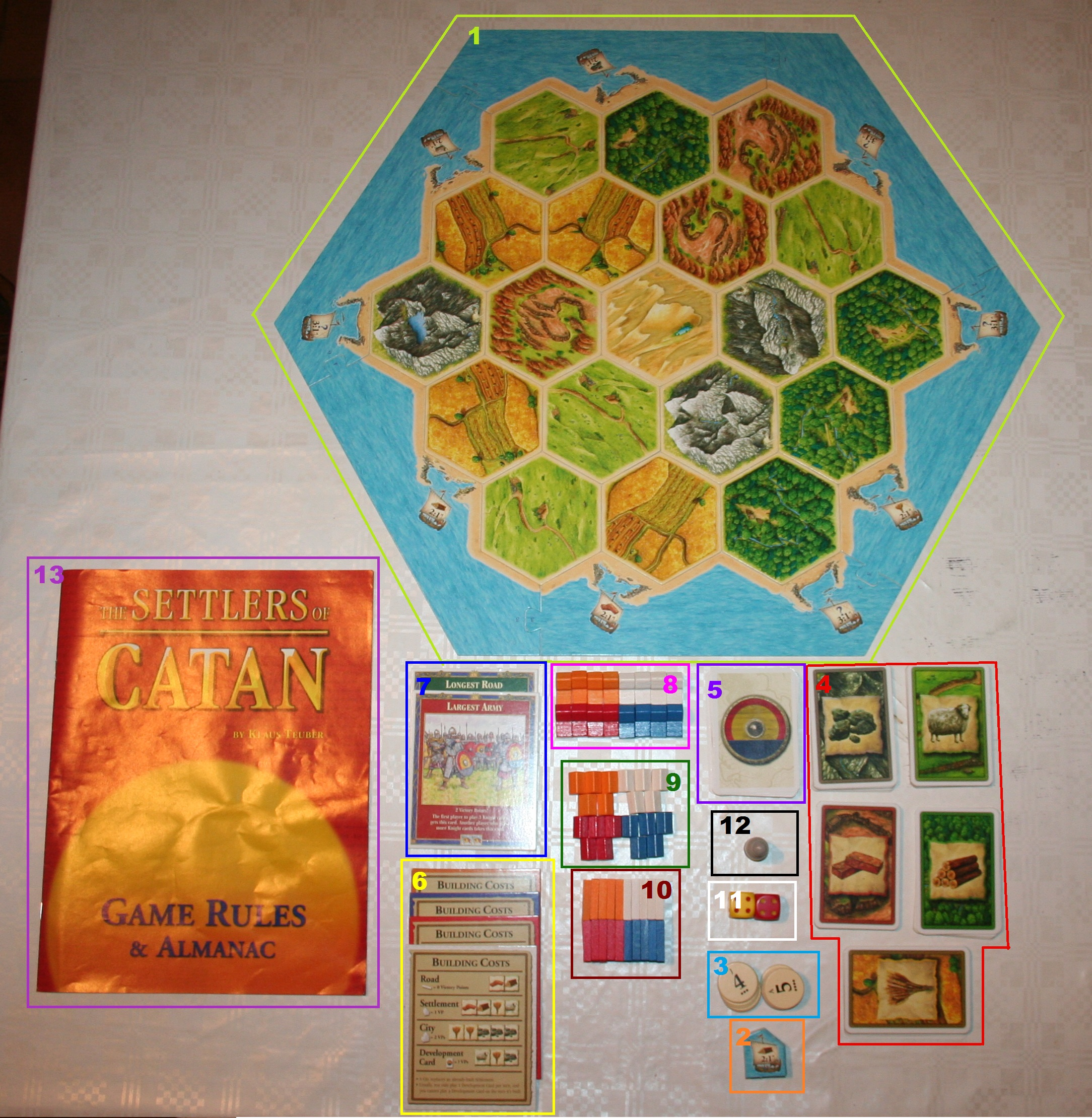 settlers of catan rules pdf