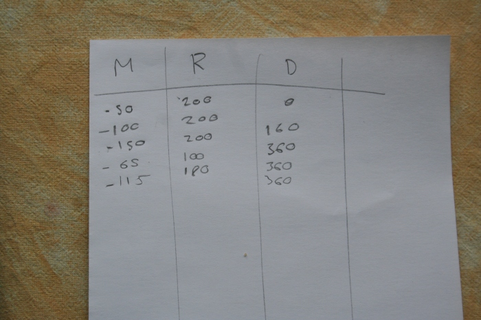 Our score sheet halfway through the game.